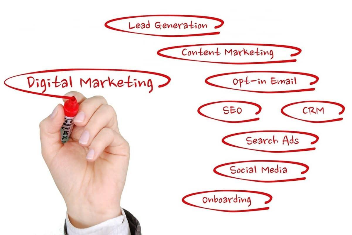 Online Marketing Upper Township