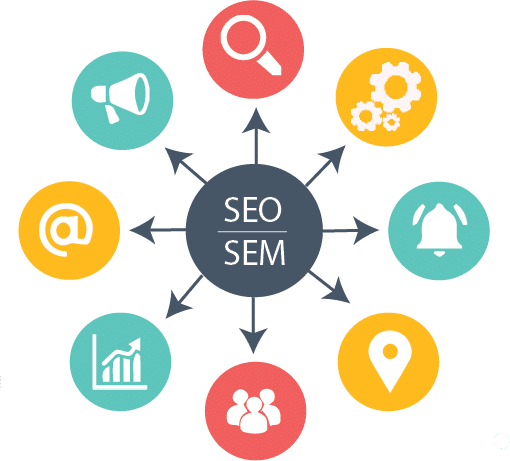 SEO North Brunswick