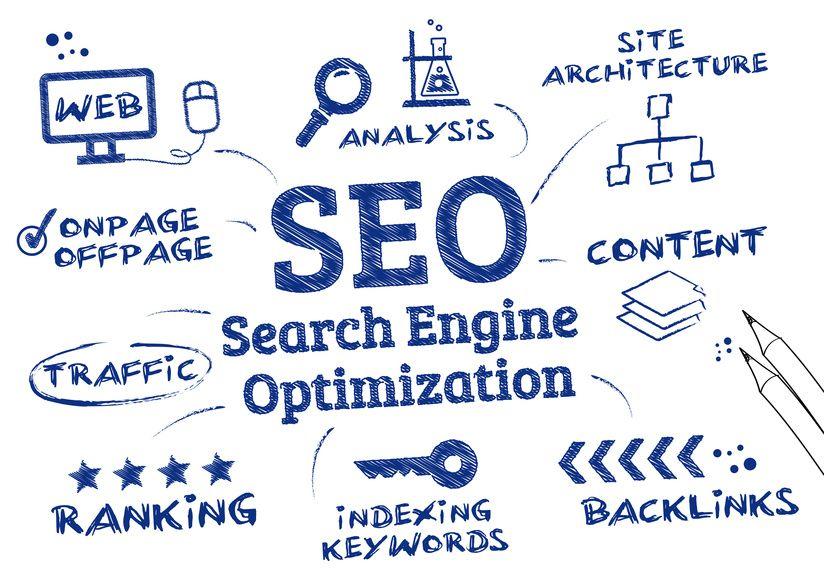 Search Engine Optimazation Garfield