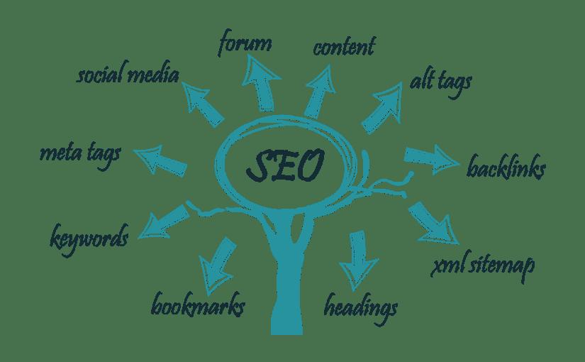 Search Engine Optimization Kenilworth