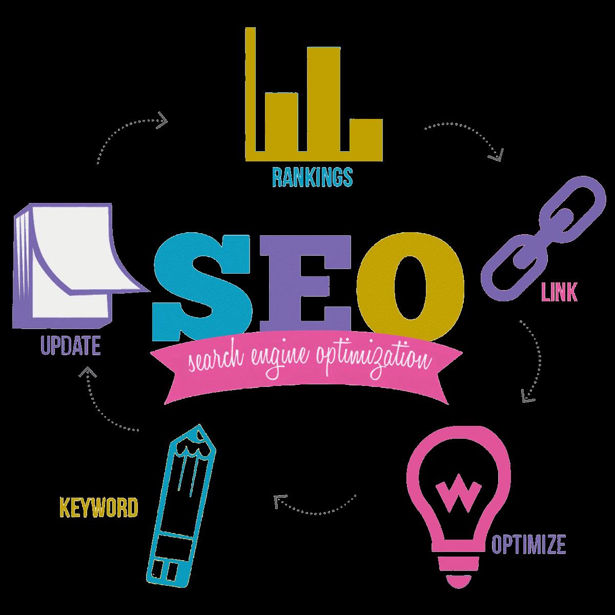 Search Engine Optimazation Lakewood Township
