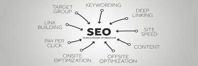 Search Engine Optimization Newfield