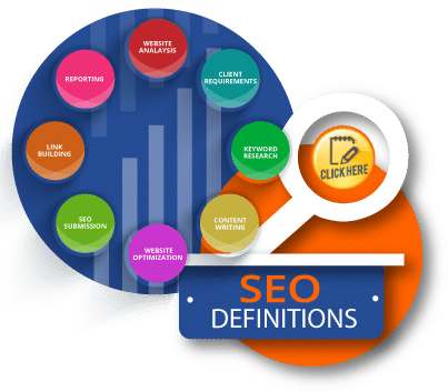 Search Engine Optimazation Shrewsbury