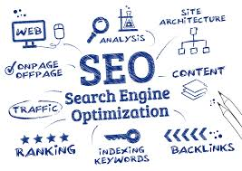 Search Engine Optimization Bethlehem Township