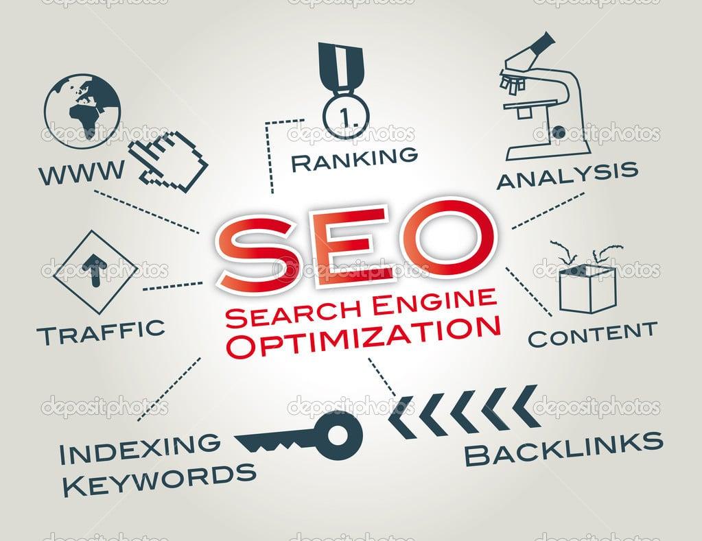 Search Engine Optimization Bridgewater Township