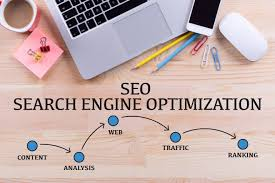 Search Engine Optimization Chester Borough