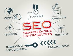 Search Engine Optimization Cliffside Park