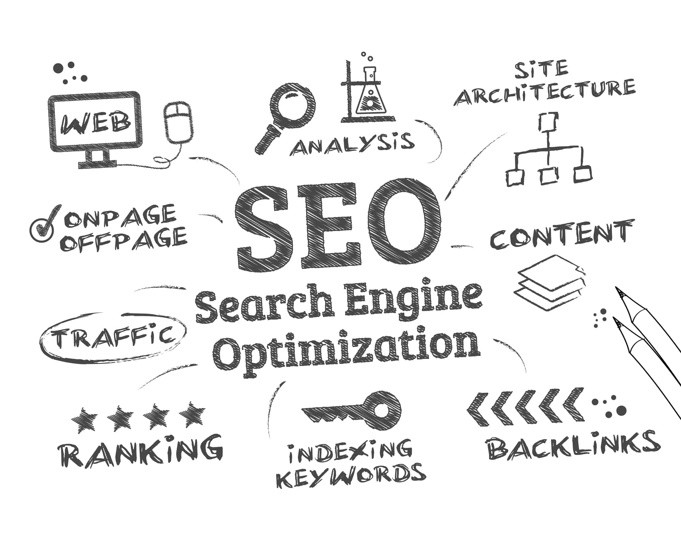 Search Engine Optimization Clifton