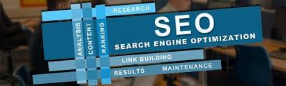 Search Engine Optimization Elk Township