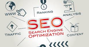 Search Engine Optimization Englishtown