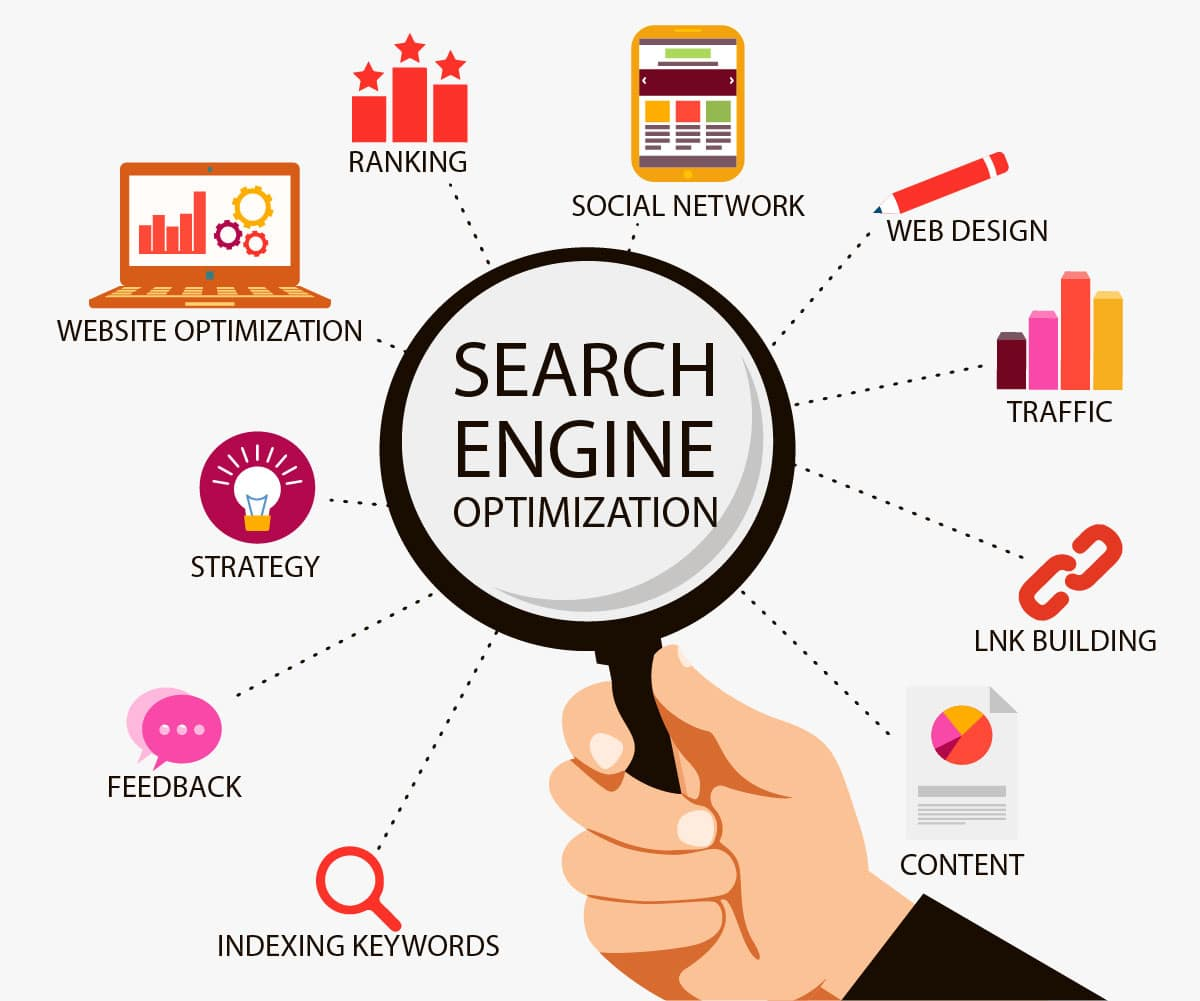 Search Engine Optimization Flemington
