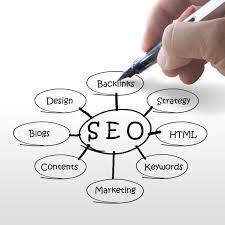 Search Engine Optimization Florence Township