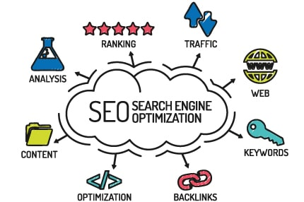 Search Marketing Hightstown