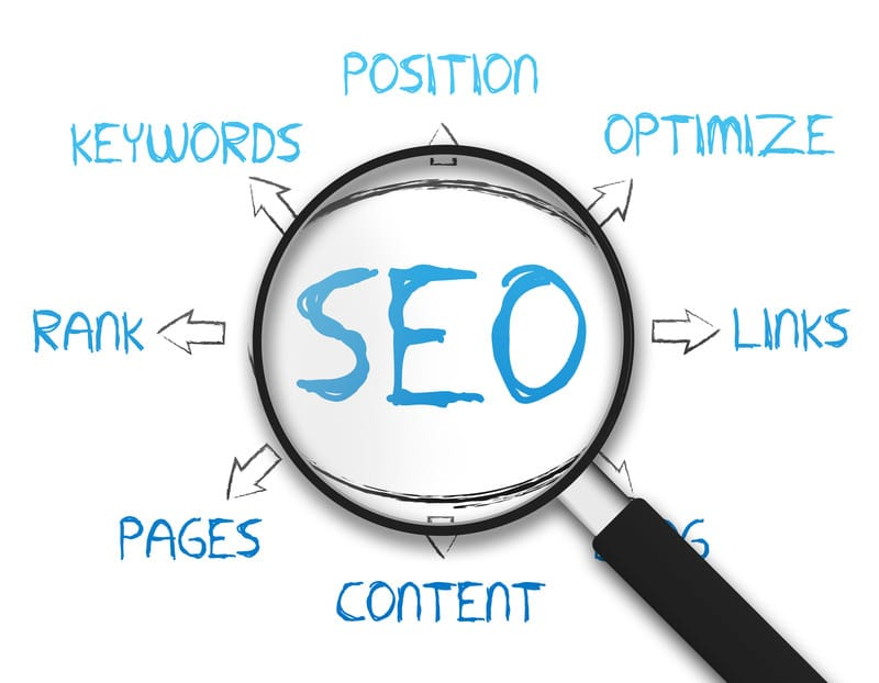 Search Engine Optimization Hopewell