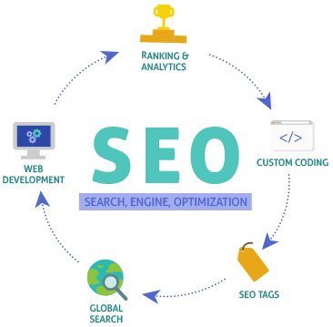 Search Engine Optimization Mantua Township