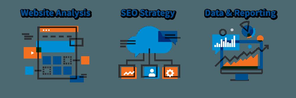 Search Engine Optimization Pitman