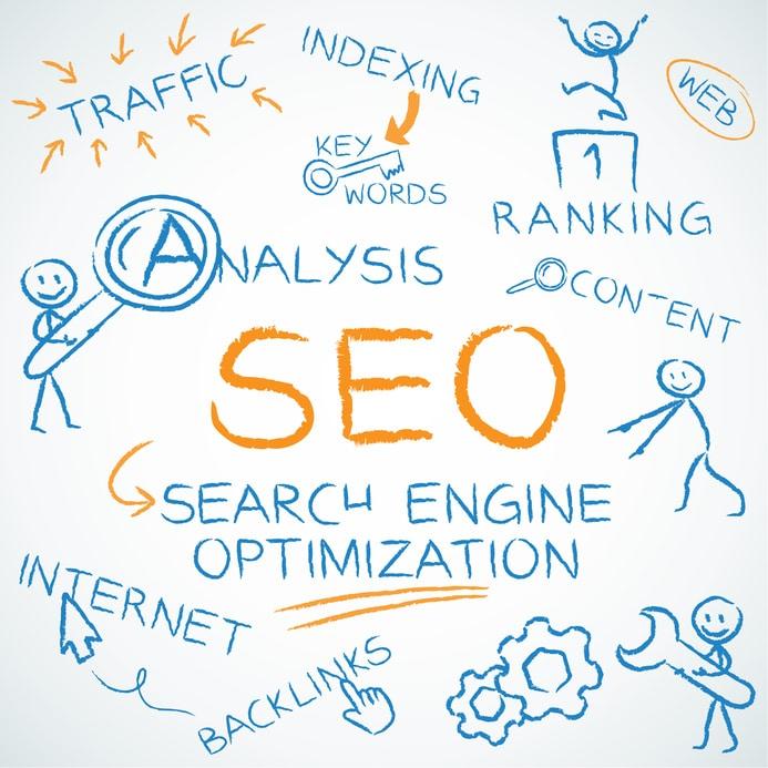 Search Engine Optimization Randolph