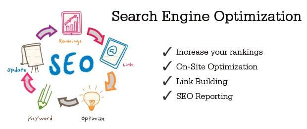 Search Engine Optimization Roseland