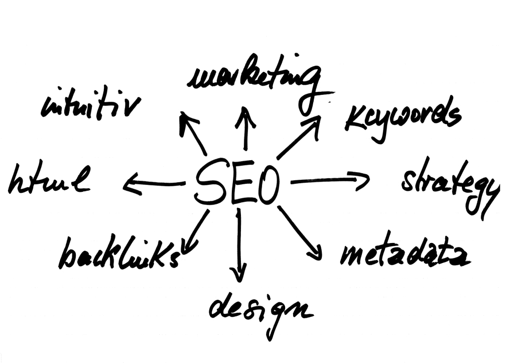 Search Engine Optimization Roxbury Township