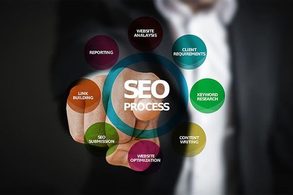 Search Engine Optimization South Brunswick