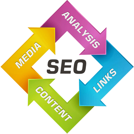 Search Engine Optimization South Orange Village