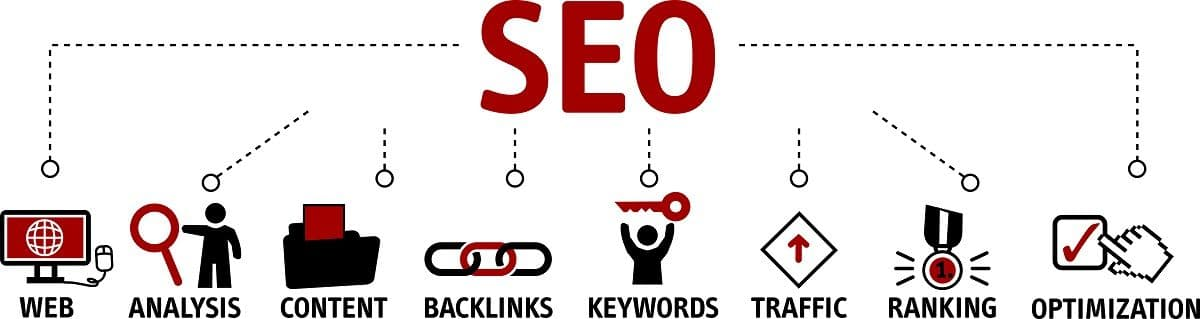 Search Engine Optimization Spring Lake Heights