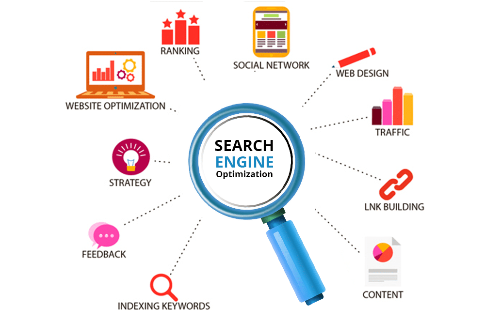 Search Engine Optimization Wood-Ridge