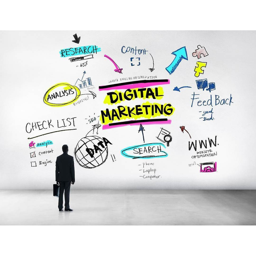 Search Marketing Bogota