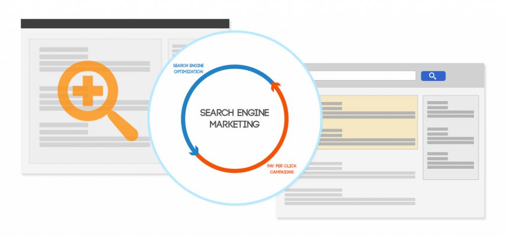 Search Marketing Lodi