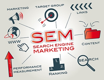 Search Marketing Morris Township