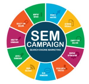 Search Marketing Toms River