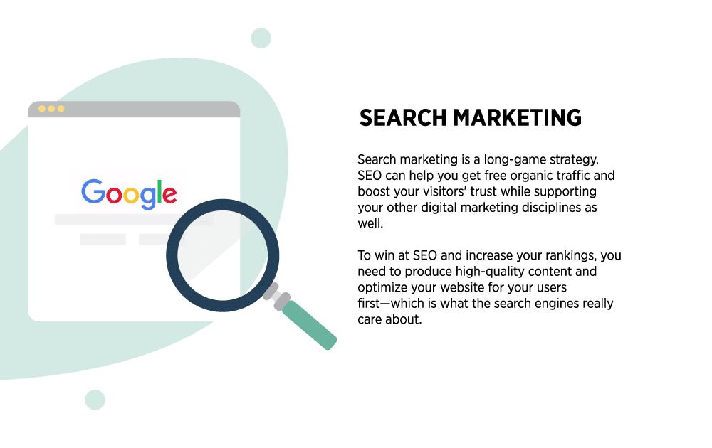 Search Marketing Woodcliff Lake