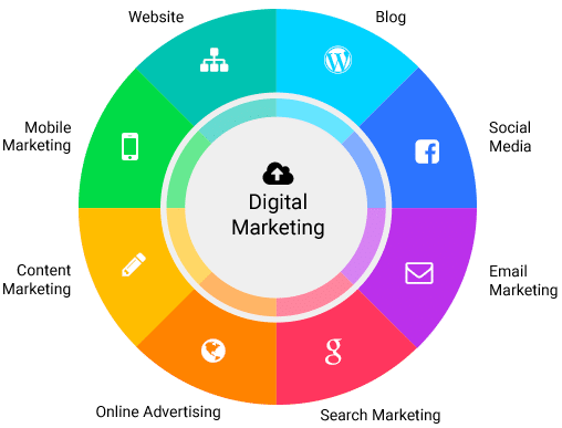 Search Marketing Wrightstown