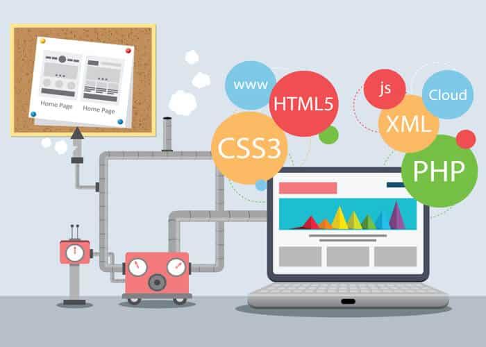 Web Design Company Delaware Township