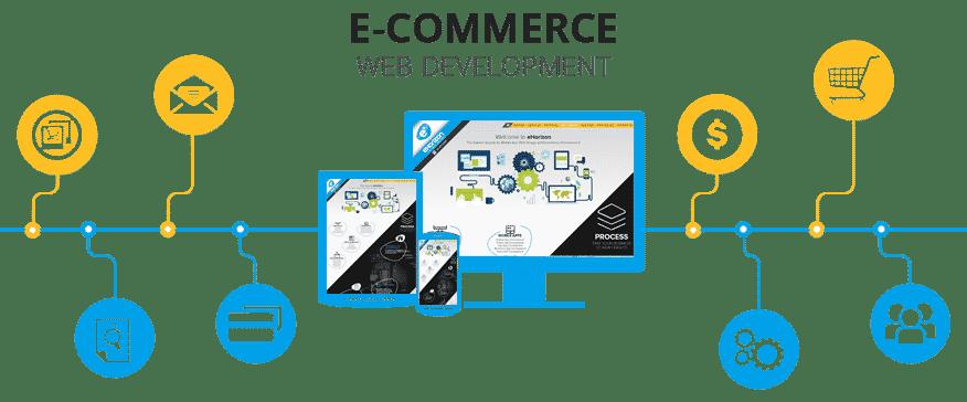Web Design Company Dennis Township