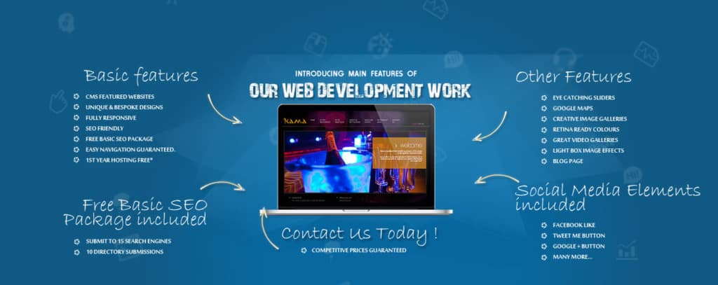 Web Design Company Hampton Township