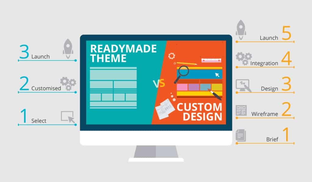 Web Design Company Jefferson Township