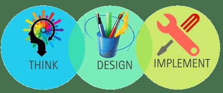Web Design Company Lumberton Township