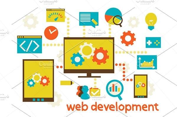 Web Design Company Magnolia