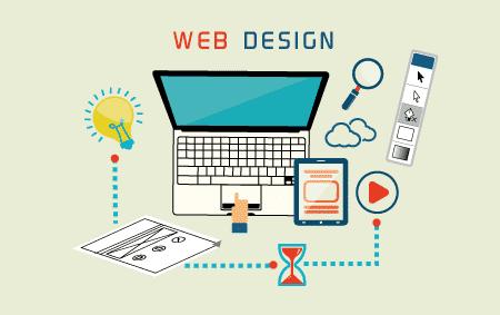 Web Design Company Marlboro Township
