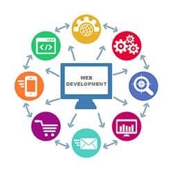Web Design Company Merchantville