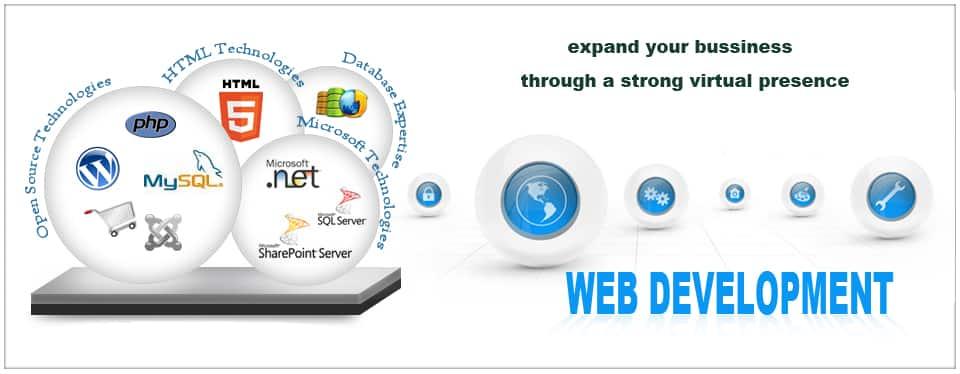 Web Design Company Pilesgrove Township