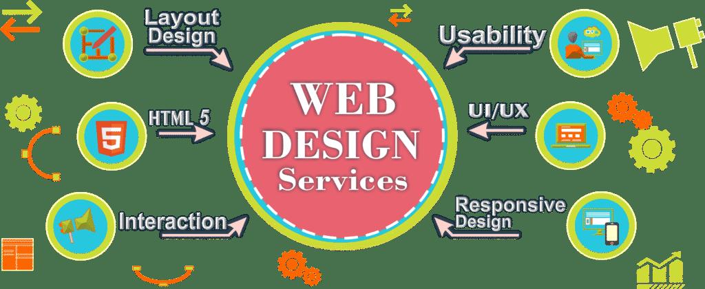 Web Design Company Ridgewood