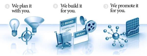 Web Design Company Roselle Park