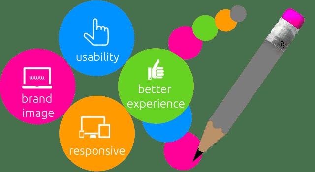 Web Design Company Weehawken