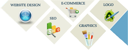 Web Design Company Wharton