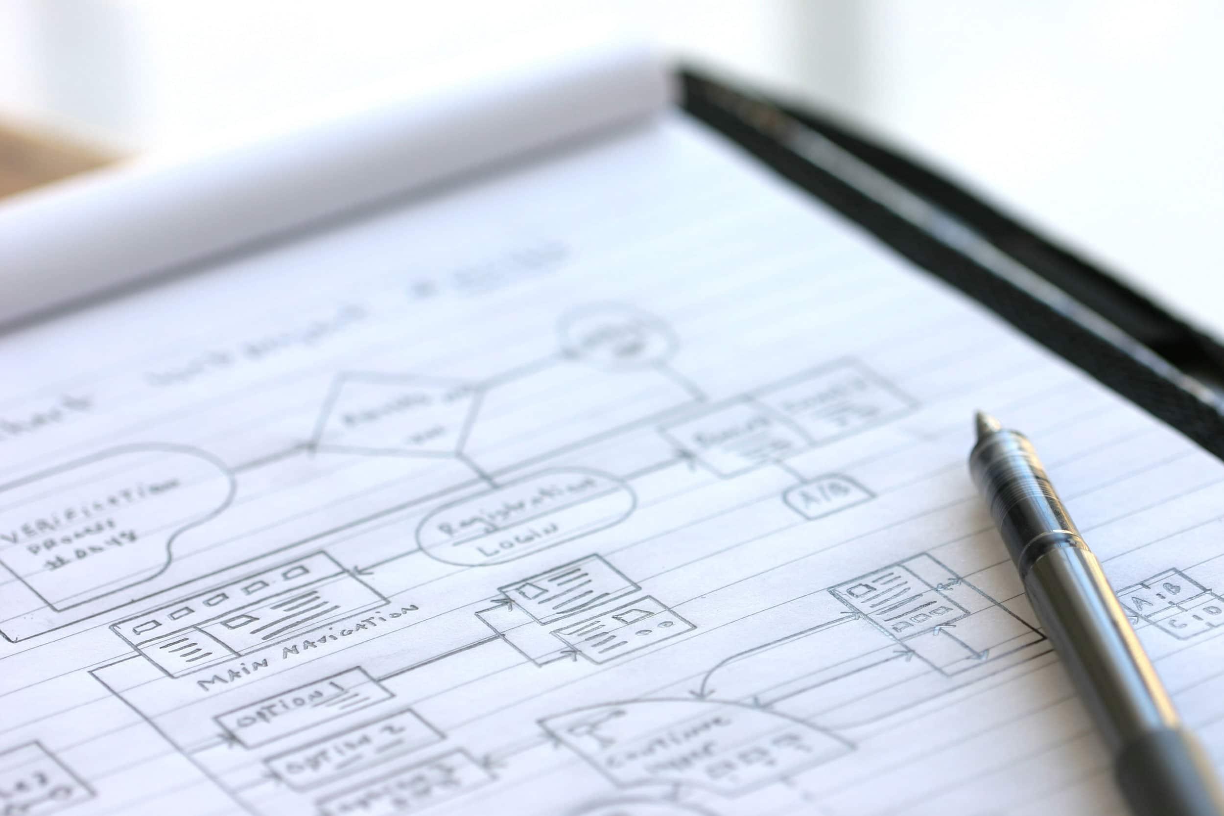 Website designer Elk Township