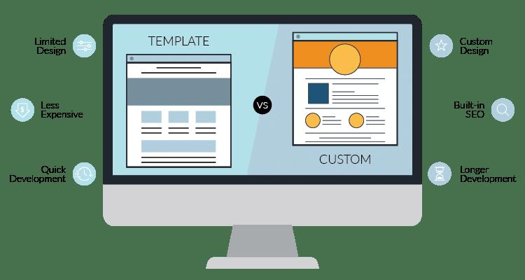 Web Designer Barrington