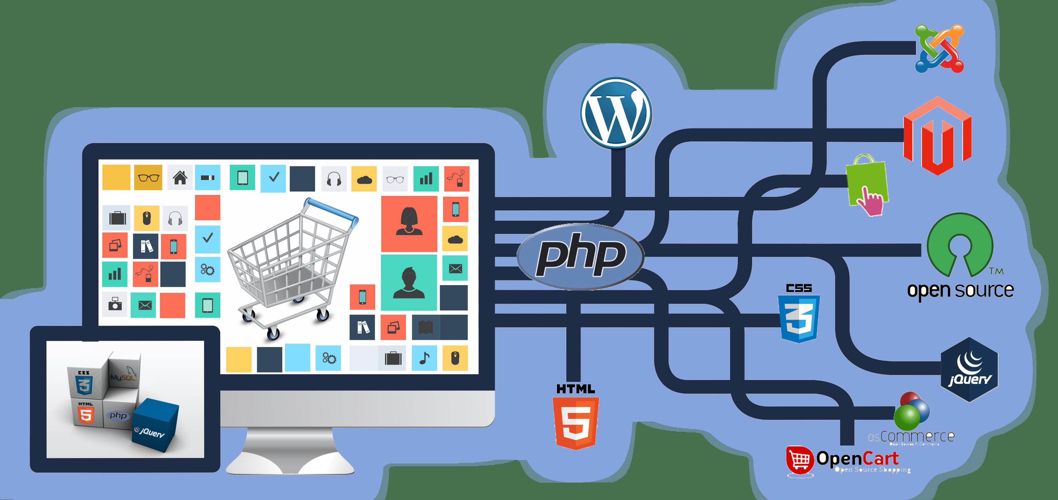 Website Designer Bergenfield