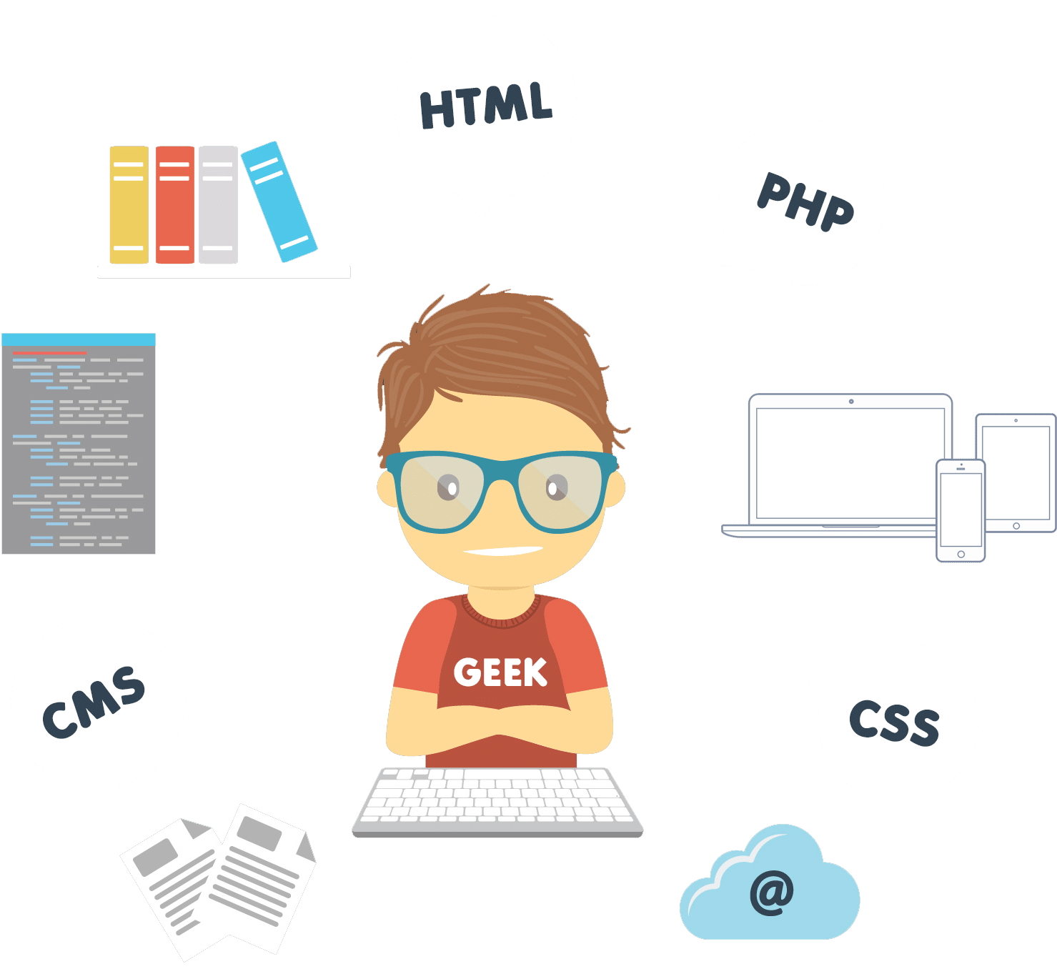 Web Designer Manalapan Township